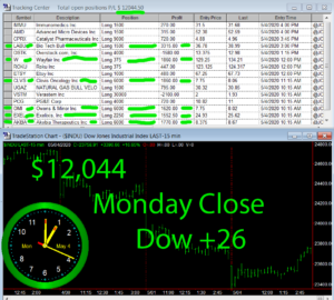 STATS-5-4-20-300x270 Monday May 4, 2020, Today Stock Market