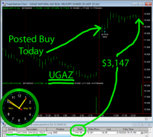 UGAZ-1-300x269 Monday May 18, 2020, Today Stock Market