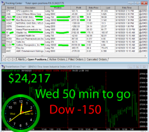 1-Hour-To-Go-1-300x266 Wednesday June 10, 2020, Today Stock Market