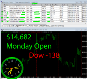1stats930-June-1-20-300x273 Monday June 1, 2020, Today Stock Market
