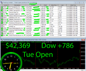 1stats930-June-16-20-300x250 Tuesday June 16, 2020, Today Stock Market