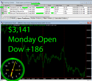 1stats930-June-29-20-300x265 Monday June 29, 2020, Today Stock Market