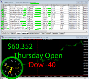 1stats930-June-4-20-300x267 Thursday June 4, 2020, Today Stock Market