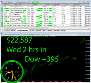 2-hours-in-1-300x274 Wednesday June 3, 2020, Today Stock Market