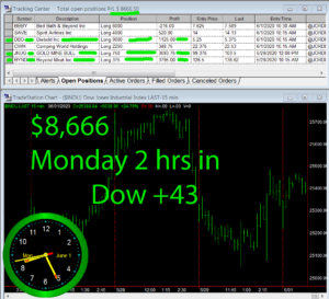 2-hours-in-300x273 Monday June 1, 2020, Today Stock Market