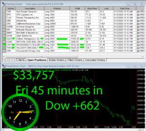 45-min-in-300x270 Friday June 12, 2020, Today Stock Market