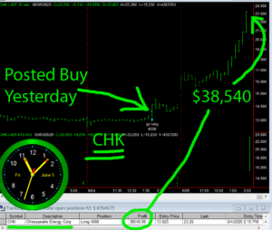CHK-300x254 Friday June 5, 2020, Today Stock Market