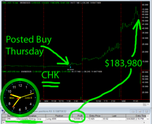 CHK2-300x245 Monday June 8, 2020, Today Stock Market