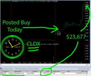 CLDX2-300x253 Wednesday June 10, 2020, Today Stock Market
