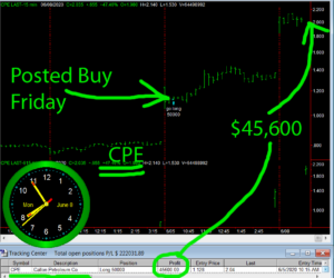 CPE-1-300x250 Monday June 8, 2020, Today Stock Market