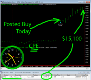 CPE-300x262 Friday June 5, 2020, Today Stock Market
