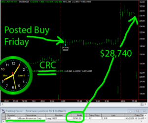 CRC-300x250 Monday June 8, 2020, Today Stock Market