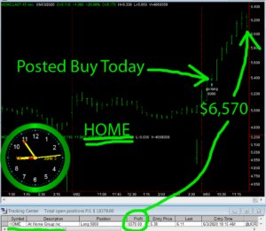 HOME-300x261 Wednesday June 3, 2020, Today Stock Market