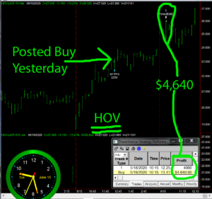 HOV-1-300x281 Tuesday June 16, 2020, Today Stock Market