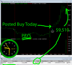 PAYS-300x271 Thursday June 25, 2020, Today Stock Market