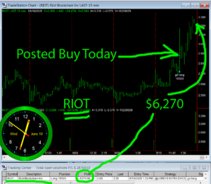 RIOT-300x261 Wednesday June 10, 2020, Today Stock Market