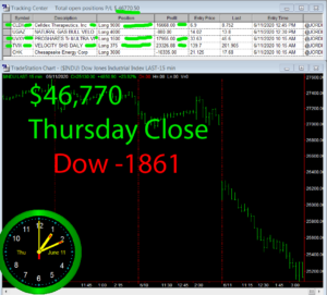 STATS-6-11-20-300x271 Thursday June 11, 2020, Today Stock Market