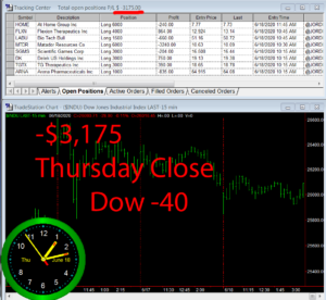 STATS-6-18-20-300x276 Thursday June 18, 2020, Today Stock Market