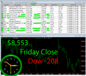 STATS-6-19-20-300x263 Friday June 19, 2020, Today Stock Market