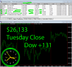 STATS-6-23-20-300x278 Tuesday June 23, 2020, Today Stock Market