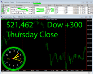 STATS-6-25-20-300x240 Thursday June 25, 2020, Today Stock Market
