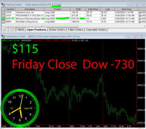 STATS-6-26-20-300x265 Friday June 26, 2020, Today Stock Market