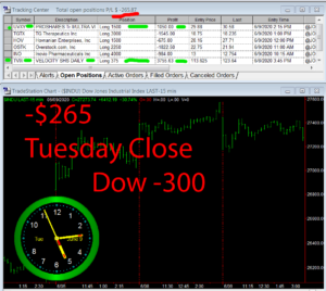 STATS-6-9-20-300x268 Tuesday June 9, 2020, Today Stock Market