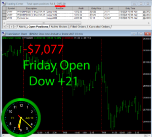1stats930-July-10-20-300x270 Friday July 10, 2020, Today Stock Market