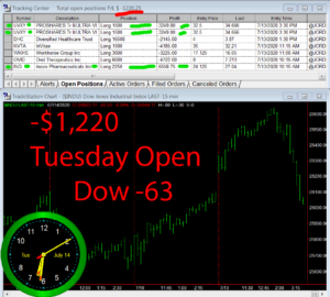 1stats930-July-14-20-300x270 Tuesday July 14, 2020, Today Stock Market