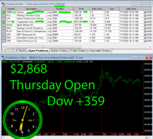 1stats930-July-2-20-300x272 Thursday July 2, 2020, Today Stock Market