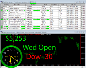 1stats930-July-22-20-300x237 Wednesday July 22, 2020, Today Stock Market
