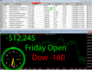 1stats930-July-24-20-300x229 Friday July 24, 2020, Today Stock Market
