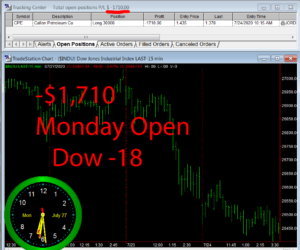 1stats930-July-27-20-300x250 Monday July 27, 2020, Today Stock Market