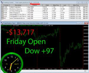 1stats930-July-31-20-300x246 Friday July 31, 2020, Today Stock Market