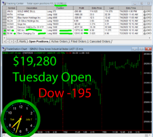 1stats930-July-7-20-300x270 Tuesday July 7, 2020, Today Stock Market
