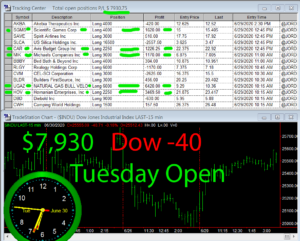 1stats930-June-30-20-300x241 Tuesday June 30, 2020, Today Stock Market
