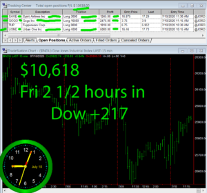 2-1-2-hours-in-300x280 Friday July 10, 2020, Today Stock Market