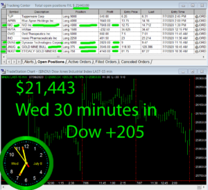 30-min-in-300x274 Wednesday July 8, 2020, Today Stock Market