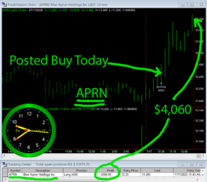 APRN-300x264 Friday July 17, 2020, Today Stock Market
