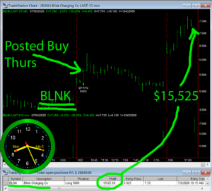 BLNK-300x271 Monday July 6, 2020, Today Stock Market