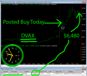 DVAX-300x262 Friday July 17, 2020, Today Stock Market