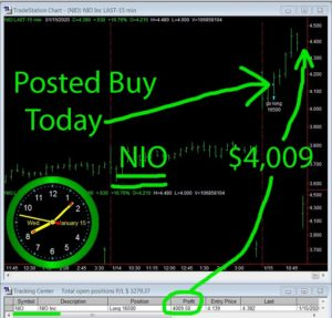 NIO-300x287 Monday July 6, 2020, Today Stock Market