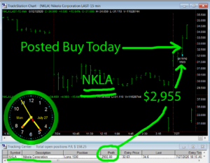NKLA-1-300x233 Monday July 27, 2020, Today Stock Market