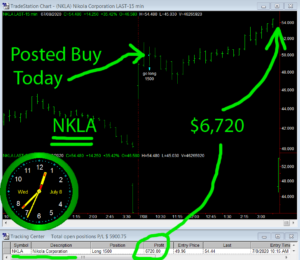 NKLA-300x260 Wednesday July 8, 2020, Today Stock Market