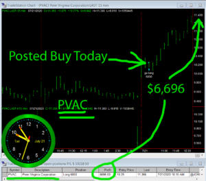 PVAC-300x264 Tuesday July 21, 2020, Today Stock Market