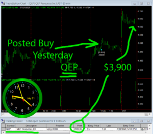 QEP-300x263 Tuesday July 21, 2020, Today Stock Market