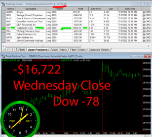 STATS-7-1-20-300x270 Wednesday July 1, 2020, Today Stock Market