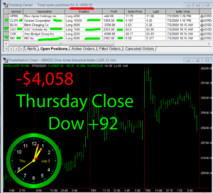 STATS-7-2-20-300x272 Thursday July 2, 2020, Today Stock Market