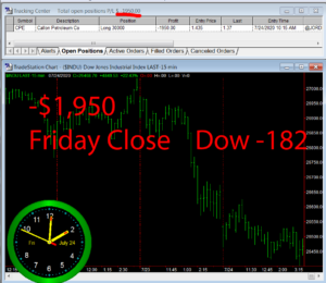 STATS-7-24-20-300x260 Friday July 24, 2020, Today Stock Market