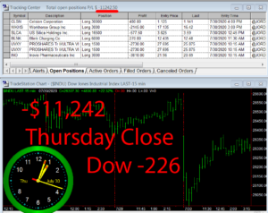 STATS-7-30-20-300x238 Thursday July 30, 2020, Today Stock Market